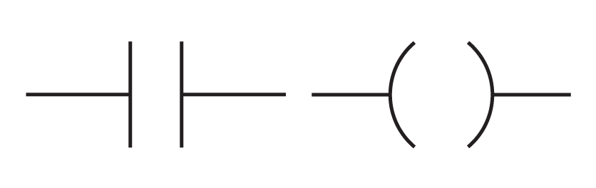 The contact symbol (Left), and coil symbol (Right)