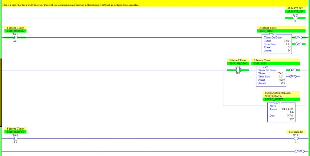 Allen Bradley DF1 communication between Micrologix 1000 and